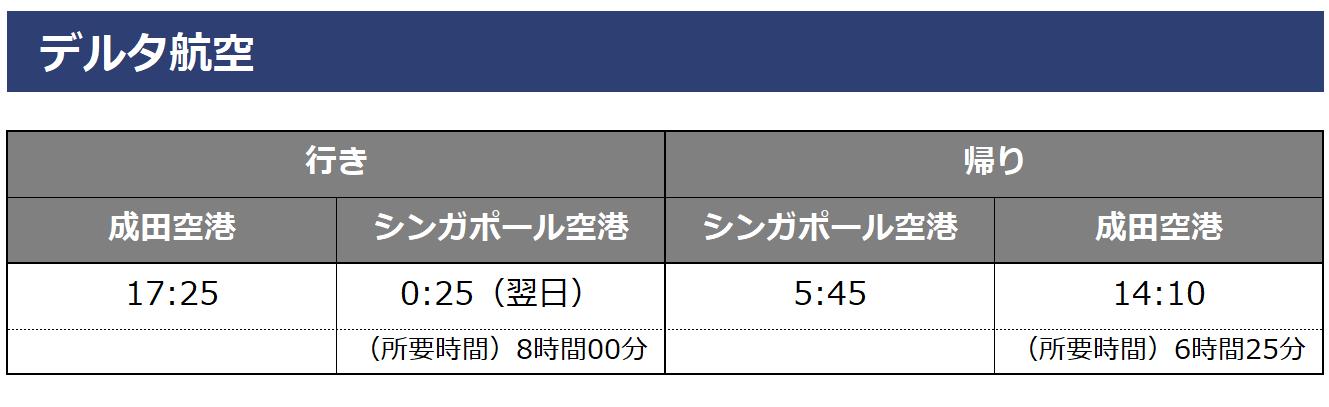 日本シンガポール直行便フライトスケジュール  成田
