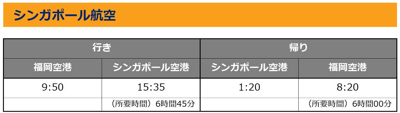 日本シンガポールフライトスケジュール SQ 福岡